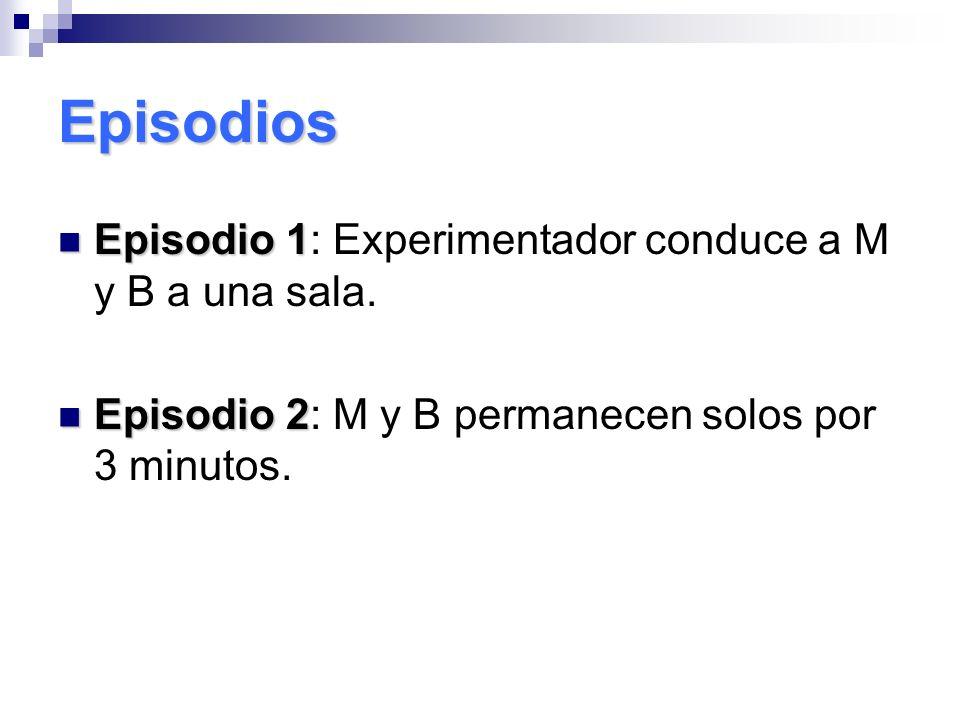 Episodios Episodio 1: Experimentador conduce a M y B a una sala.