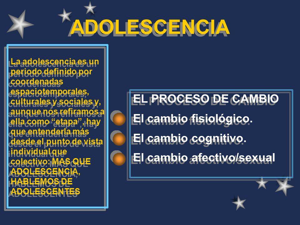 ADOLESCENCIA EL PROCESO DE CAMBIO El cambio fisiológico.