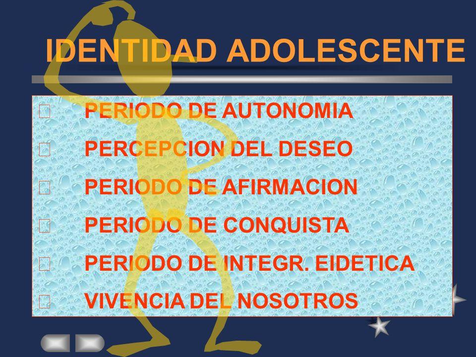 IDENTIDAD ADOLESCENTE
