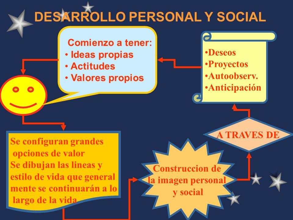 DESARROLLO PERSONAL Y SOCIAL