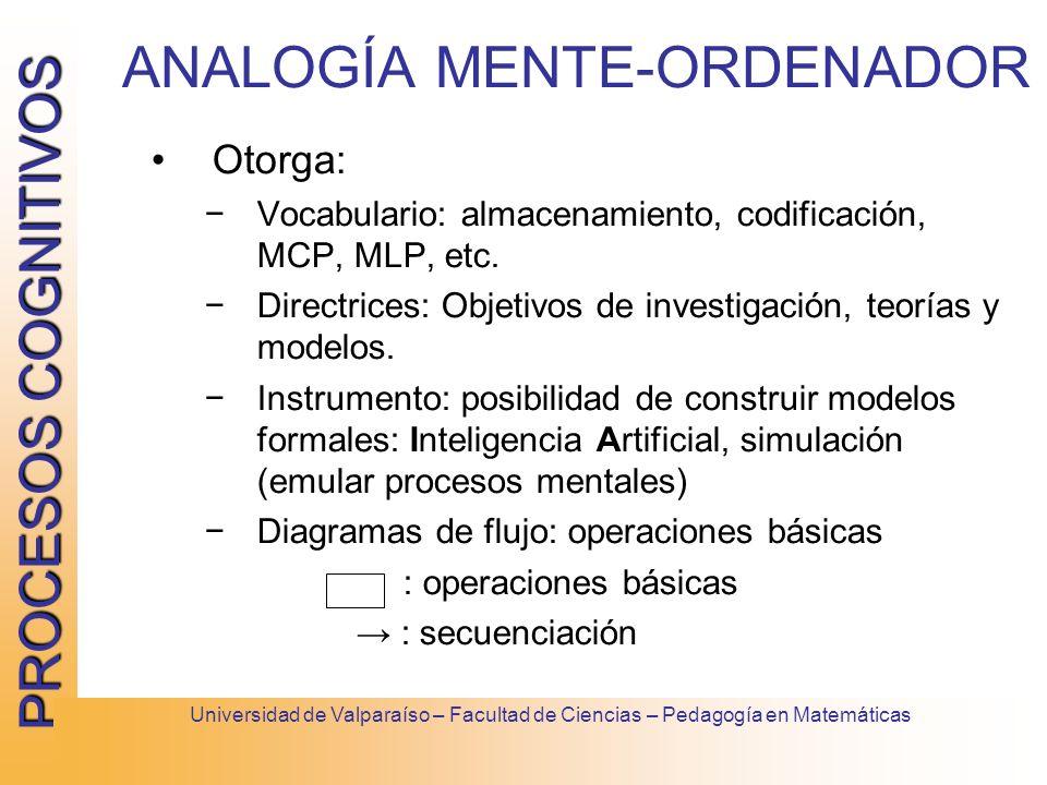 ANALOGÍA MENTE-ORDENADOR