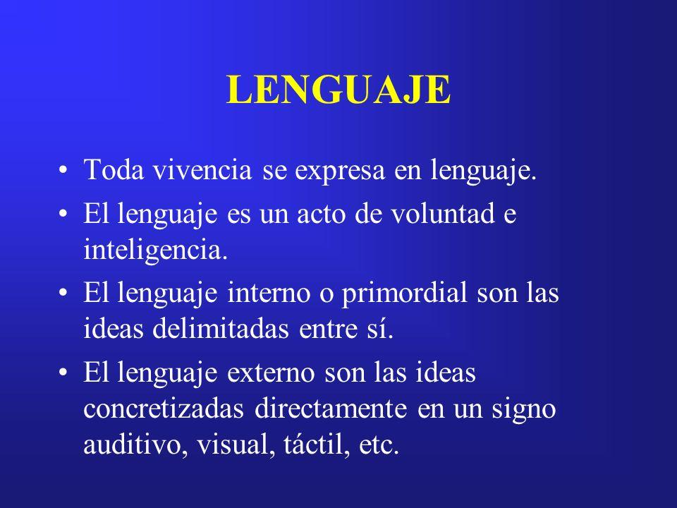 LENGUAJE Toda vivencia se expresa en lenguaje.