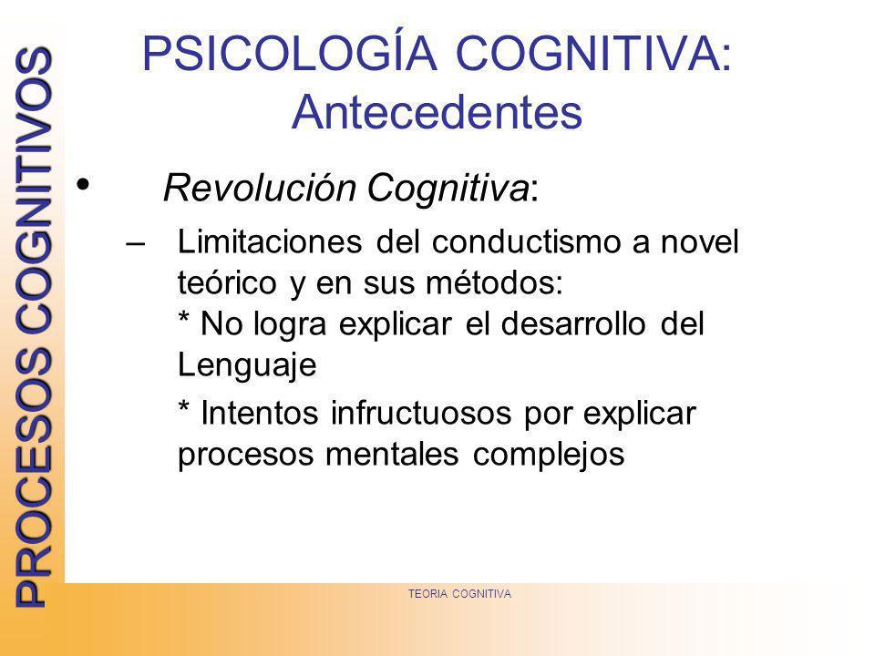 PSICOLOGÍA COGNITIVA: Antecedentes