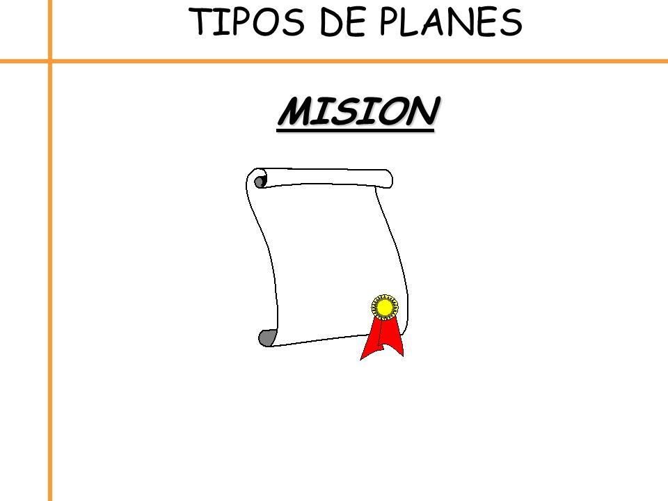 TIPOS DE PLANES MISION