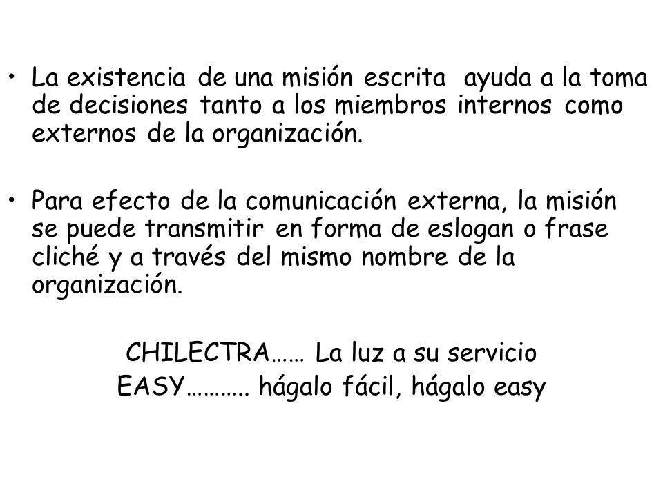 CHILECTRA…… La luz a su servicio EASY……….. hágalo fácil, hágalo easy