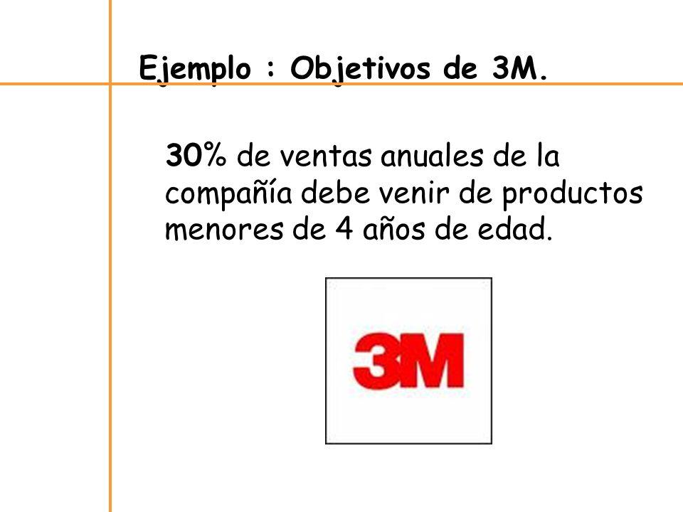 Ejemplo : Objetivos de 3M.