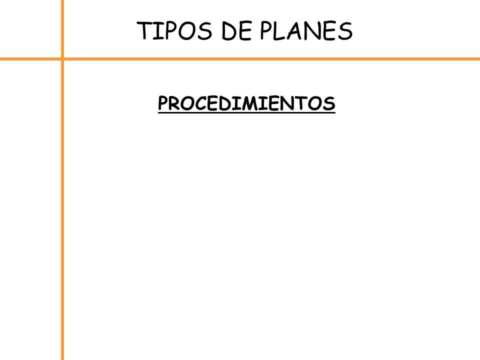 TIPOS DE PLANES PROCEDIMIENTOS