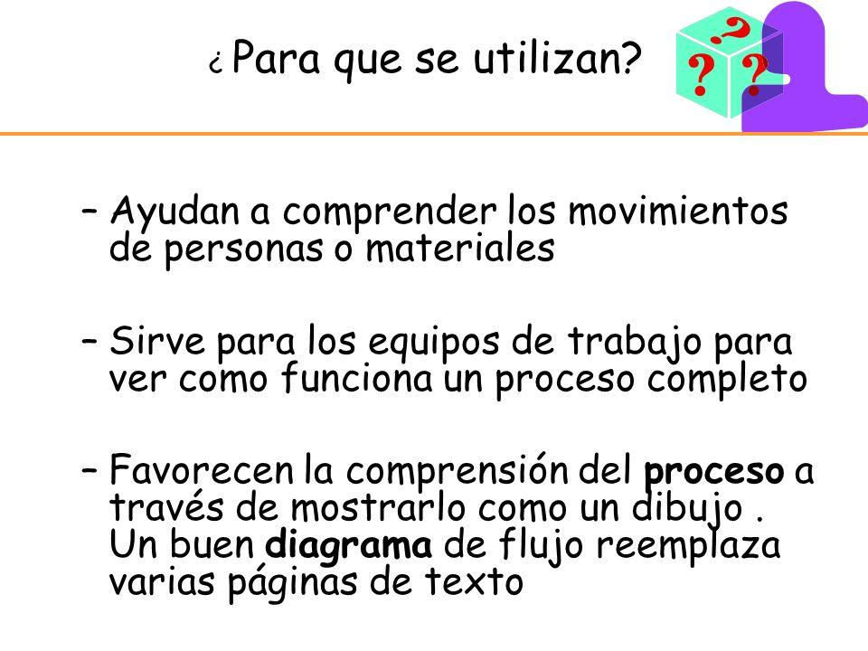Ayudan a comprender los movimientos de personas o materiales