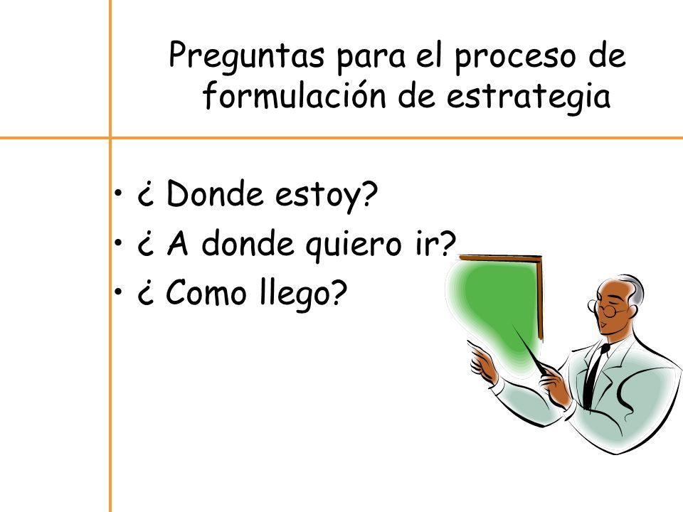 Preguntas para el proceso de formulación de estrategia