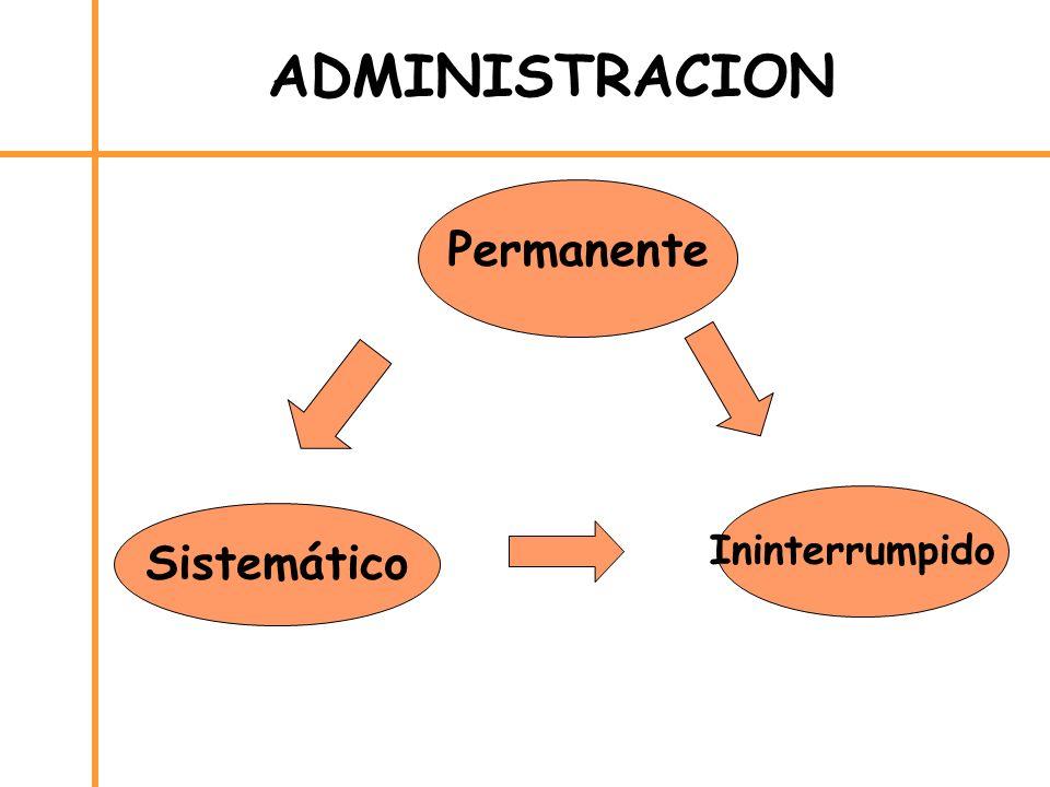 ADMINISTRACION Permanente Ininterrumpido Sistemático