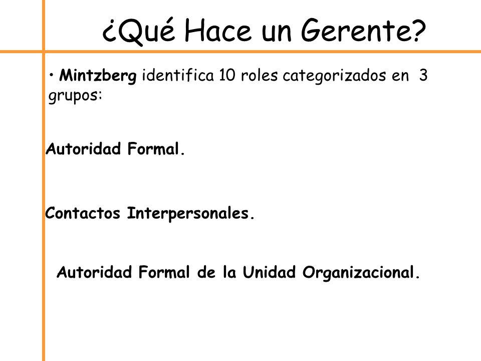 ¿Qué Hace un Gerente Mintzberg identifica 10 roles categorizados en 3 grupos: Autoridad Formal. Contactos Interpersonales.