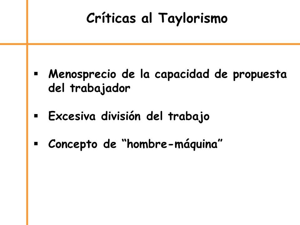 Críticas al Taylorismo