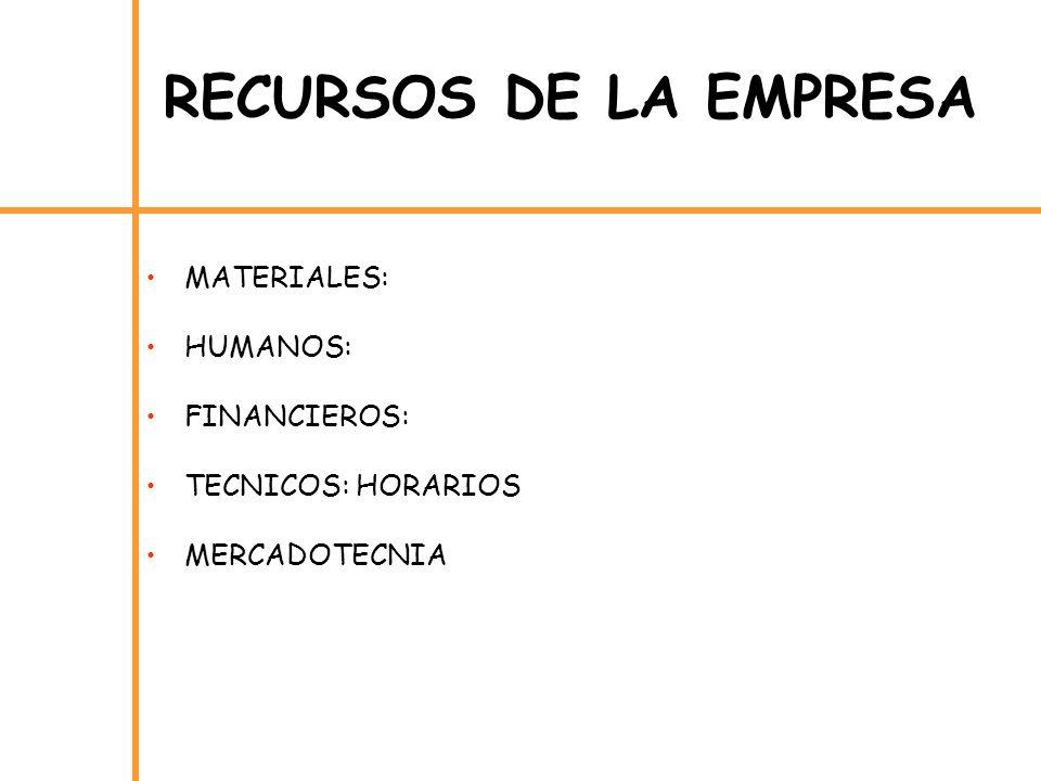 RECURSOS DE LA EMPRESA MATERIALES: HUMANOS: FINANCIEROS:
