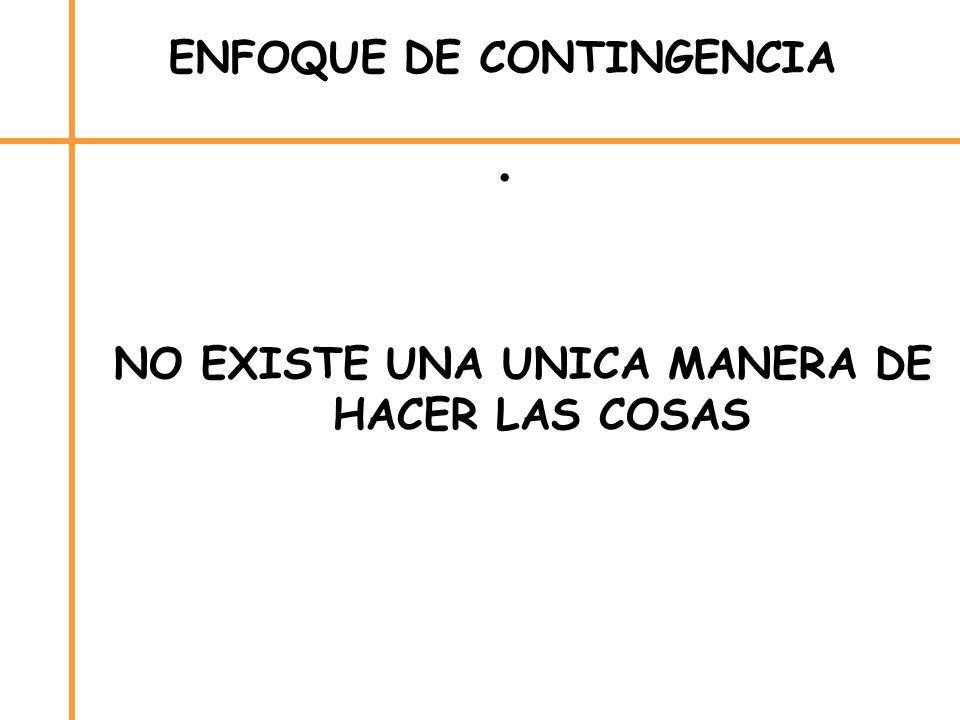 ENFOQUE DE CONTINGENCIA