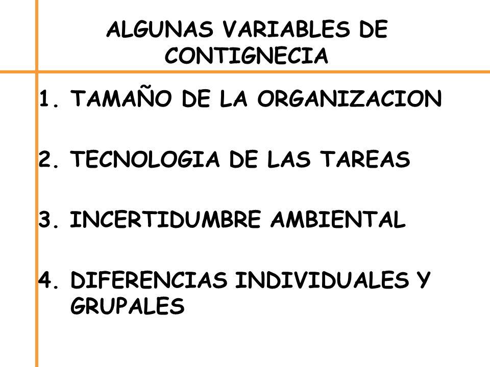ALGUNAS VARIABLES DE CONTIGNECIA