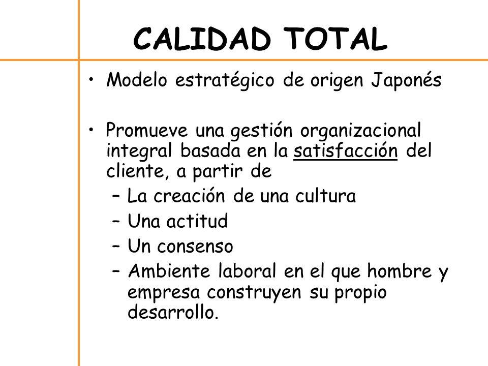 CALIDAD TOTAL Modelo estratégico de origen Japonés
