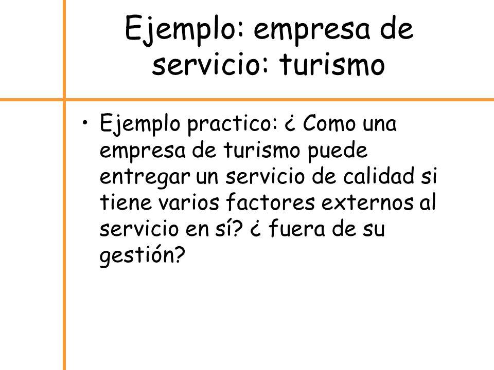 Ejemplo: empresa de servicio: turismo