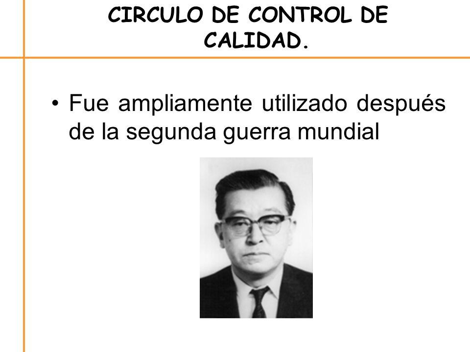 CIRCULO DE CONTROL DE CALIDAD.