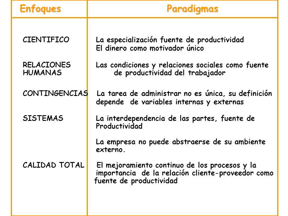 Enfoques Paradigmas. CIENTIFICO La especialización fuente de productividad. El dinero como motivador único.