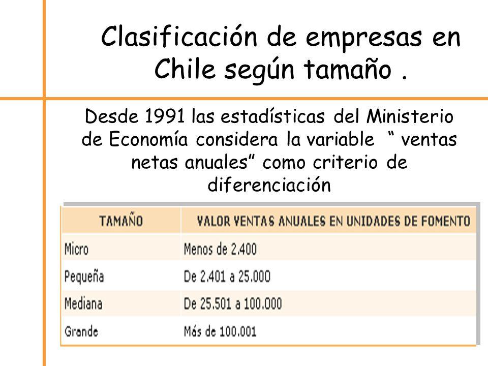 Clasificación de empresas en Chile según tamaño .