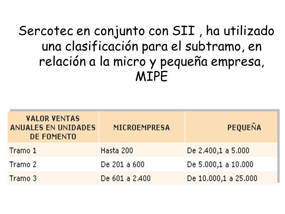 Sercotec en conjunto con SII , ha utilizado una clasificación para el subtramo, en relación a la micro y pequeña empresa, MIPE