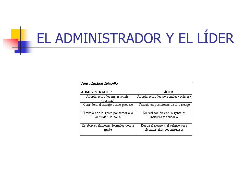 EL ADMINISTRADOR Y EL LÍDER