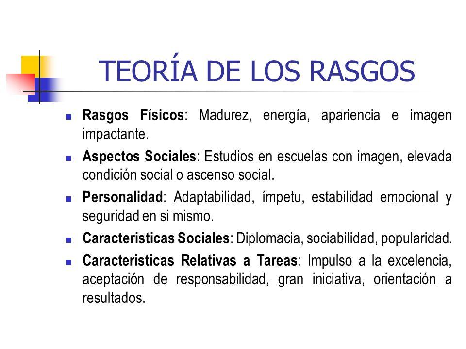 TEORÍA DE LOS RASGOS Rasgos Físicos: Madurez, energía, apariencia e imagen impactante.