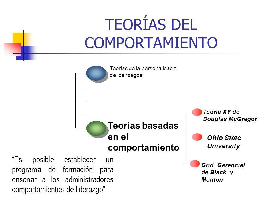 TEORÍAS DEL COMPORTAMIENTO