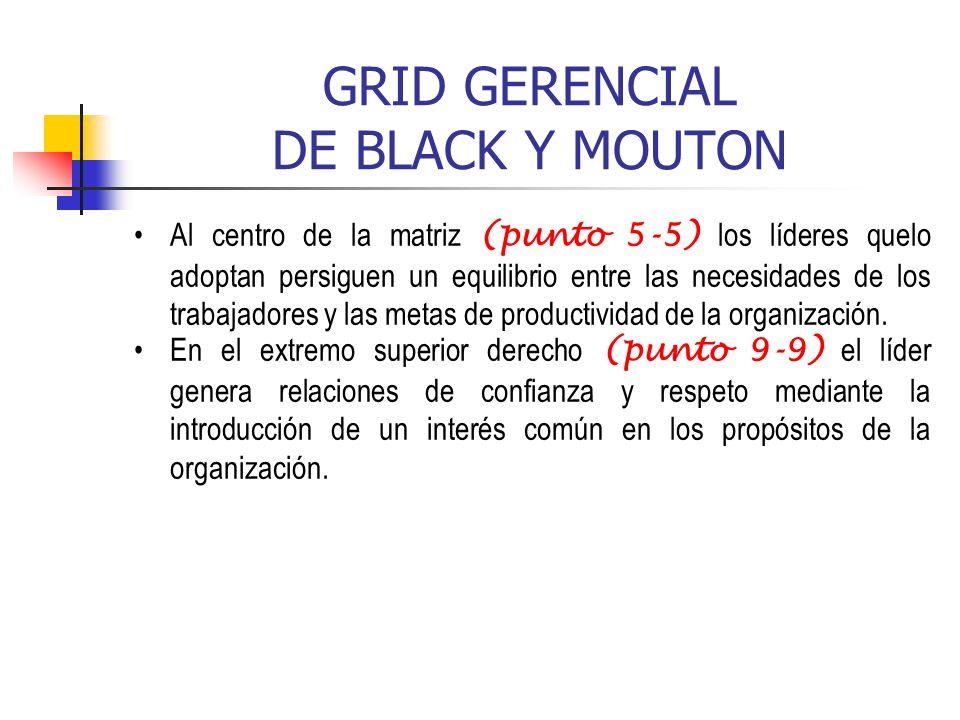 GRID GERENCIAL DE BLACK Y MOUTON