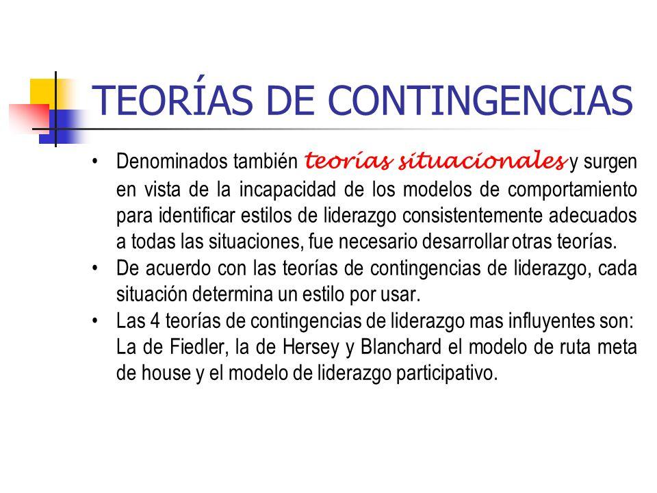 TEORÍAS DE CONTINGENCIAS
