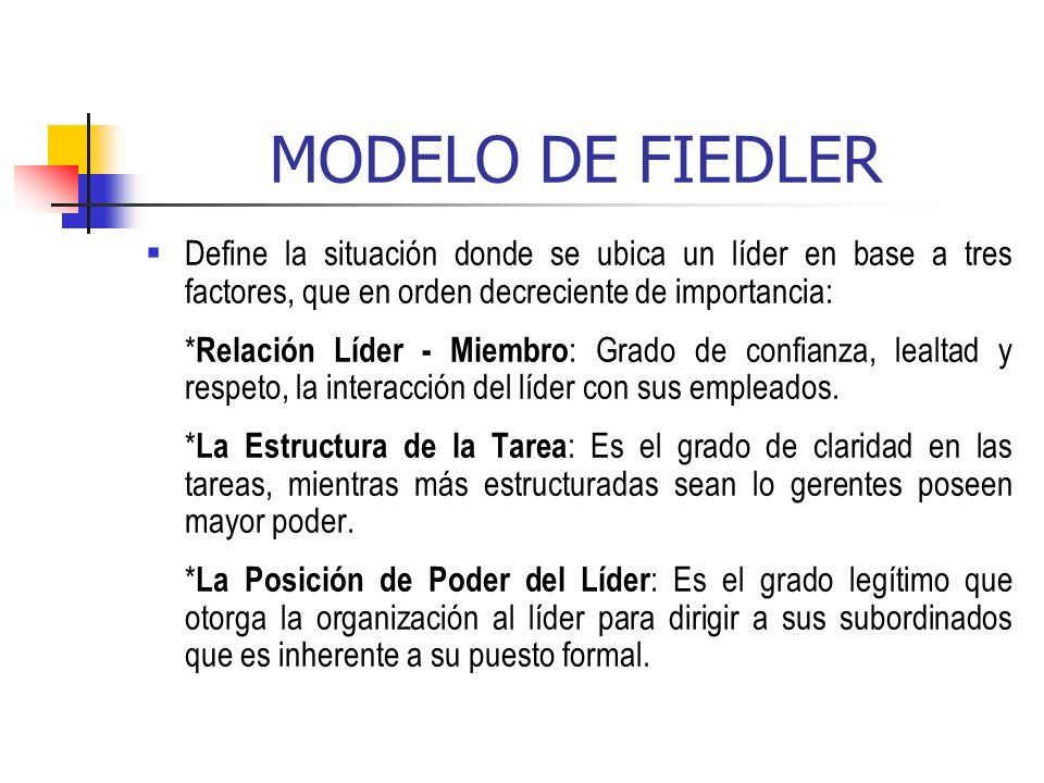 MODELO DE FIEDLER Define la situación donde se ubica un líder en base a tres factores, que en orden decreciente de importancia: