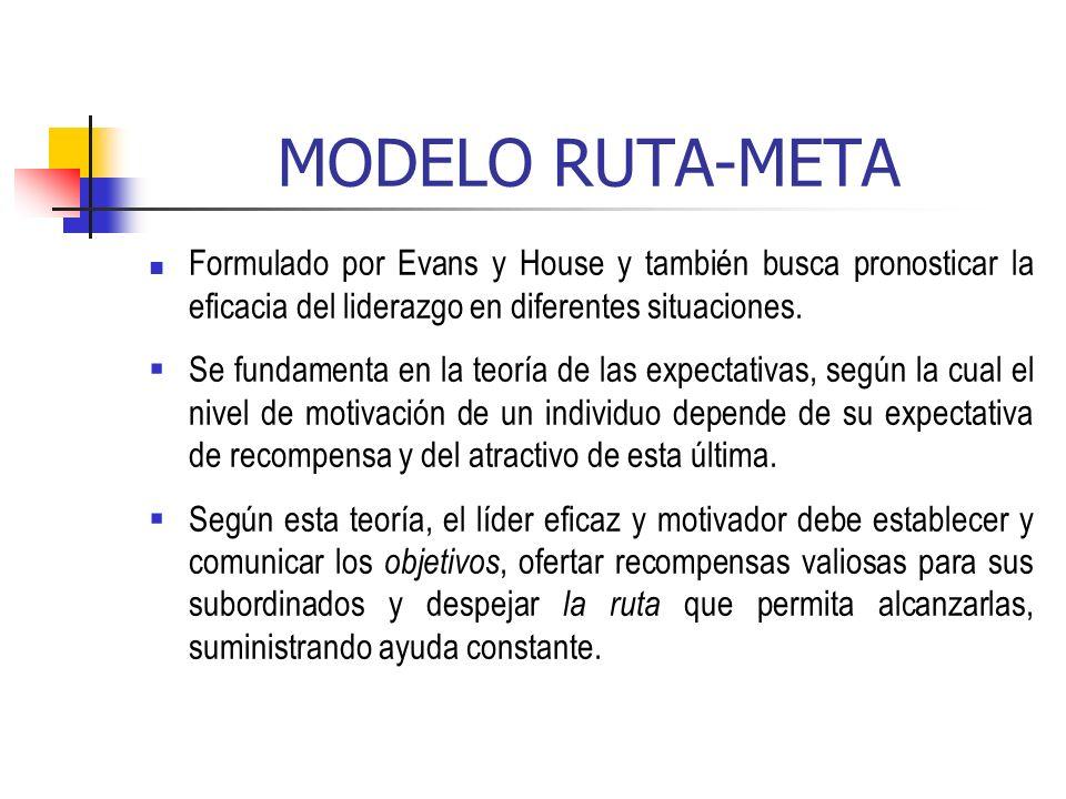 MODELO RUTA-META Formulado por Evans y House y también busca pronosticar la eficacia del liderazgo en diferentes situaciones.