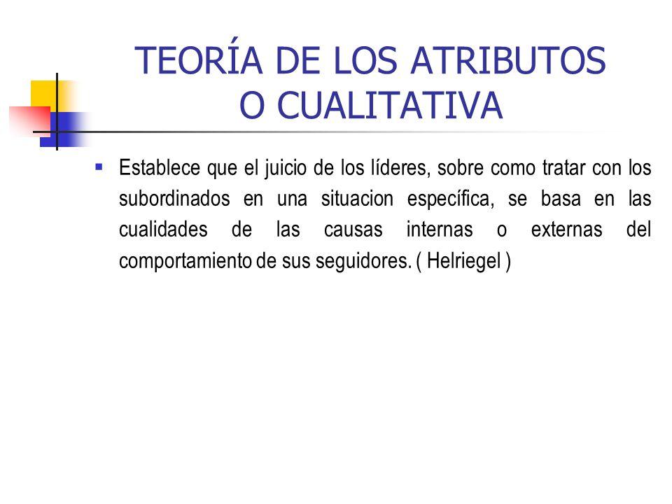 TEORÍA DE LOS ATRIBUTOS O CUALITATIVA