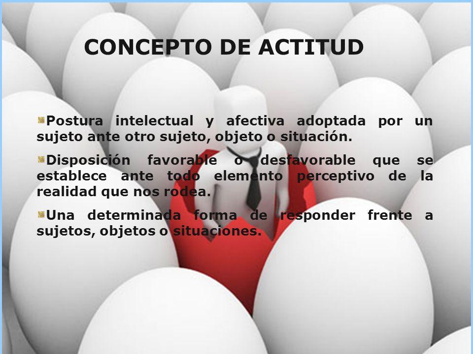 CONCEPTO DE ACTITUD Postura intelectual y afectiva adoptada por un sujeto ante otro sujeto, objeto o situación.