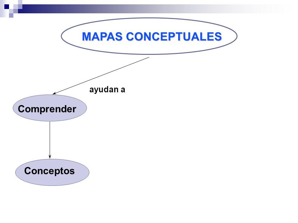 MAPAS CONCEPTUALES ayudan a Comprender Conceptos 14