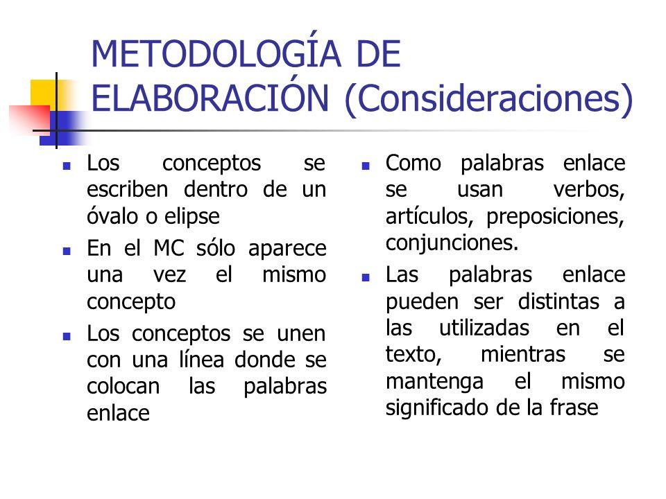 METODOLOGÍA DE ELABORACIÓN (Consideraciones)