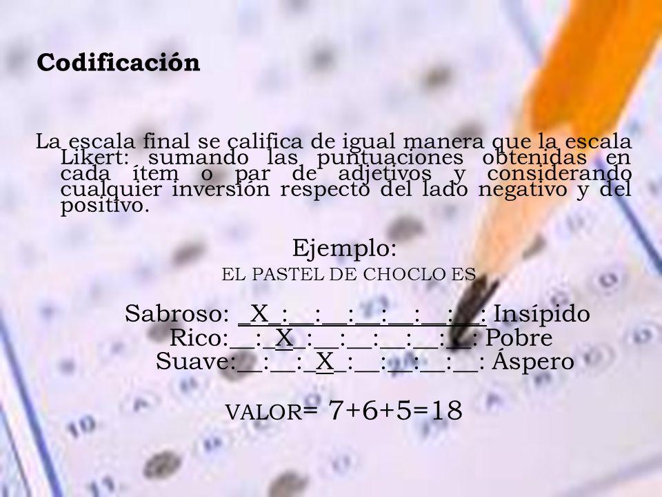 Codificación Ejemplo: EL PASTEL DE CHOCLO ES