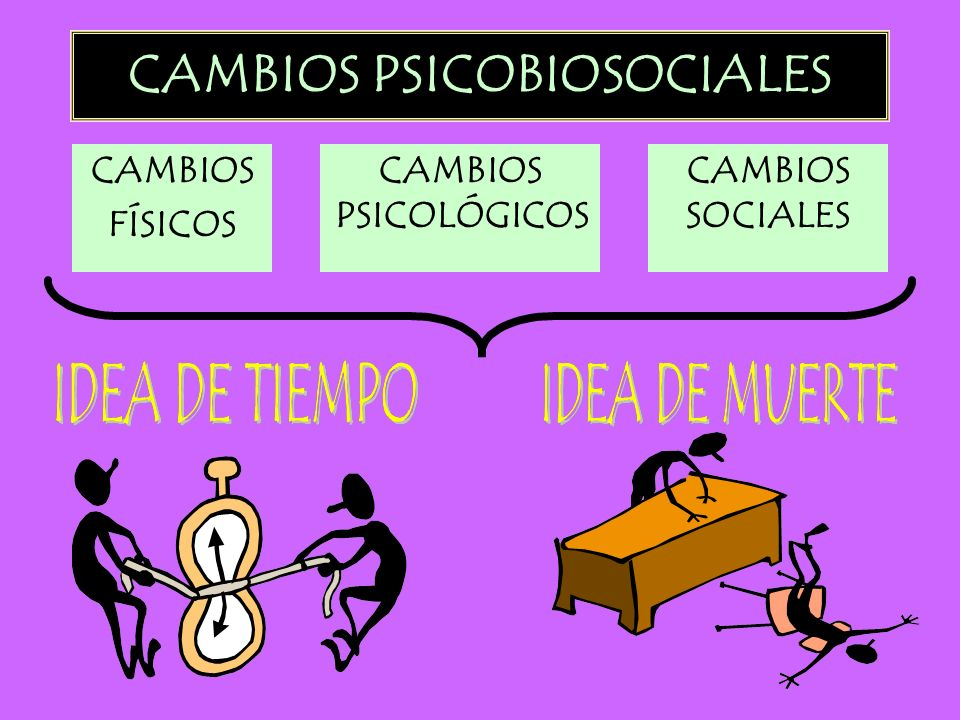 CAMBIOS PSICOBIOSOCIALES