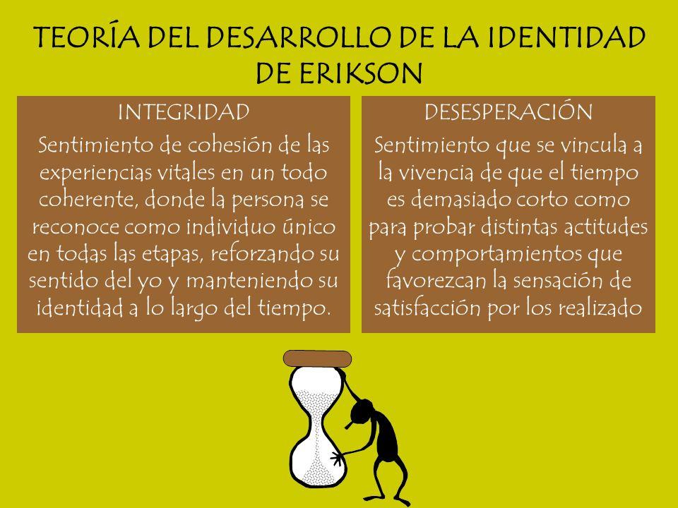 TEORÍA DEL DESARROLLO DE LA IDENTIDAD DE ERIKSON