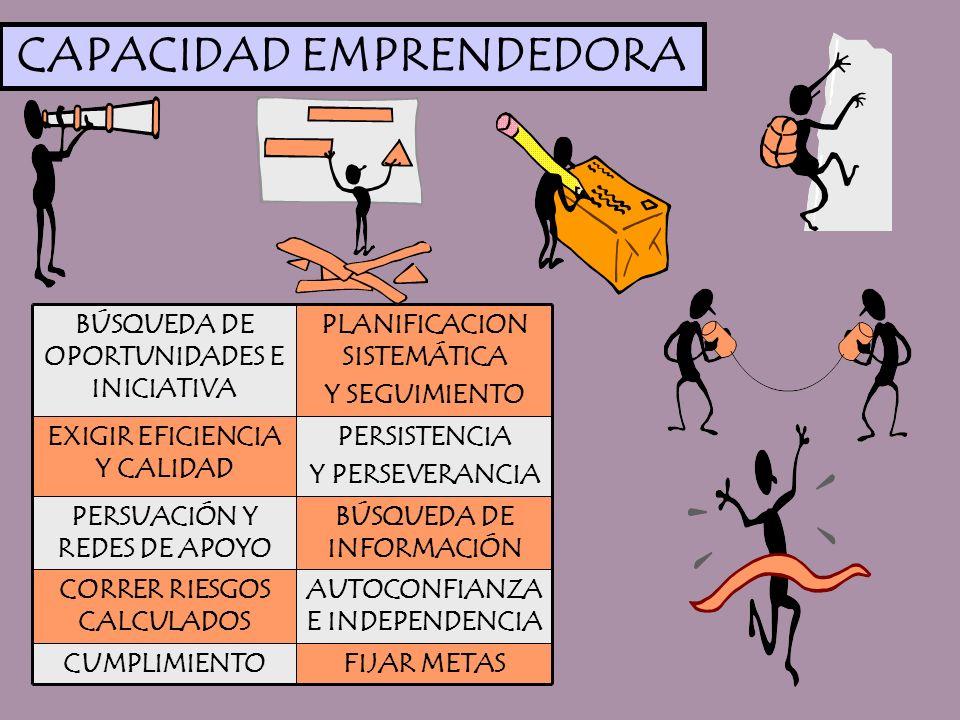 CAPACIDAD EMPRENDEDORA