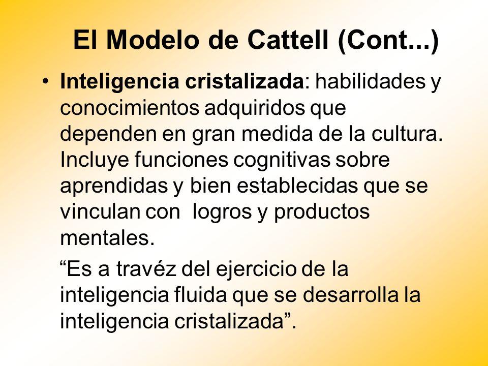 El Modelo de Cattell (Cont...)