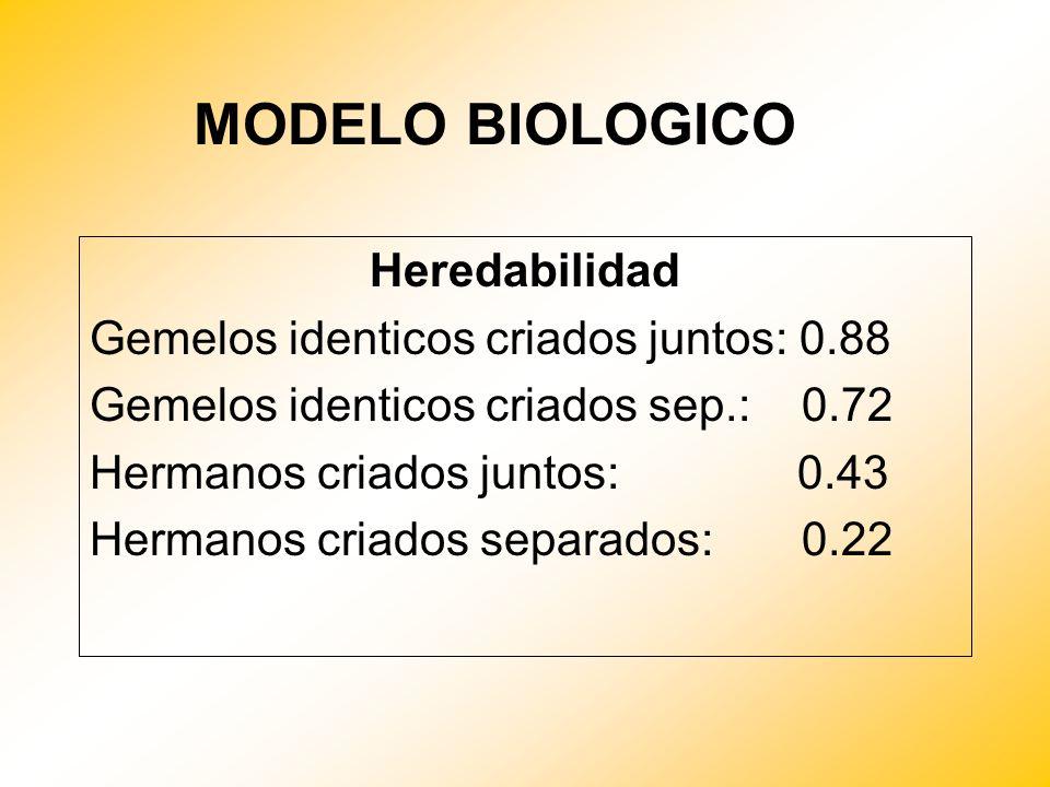 MODELO BIOLOGICO Heredabilidad Gemelos identicos criados juntos: 0.88