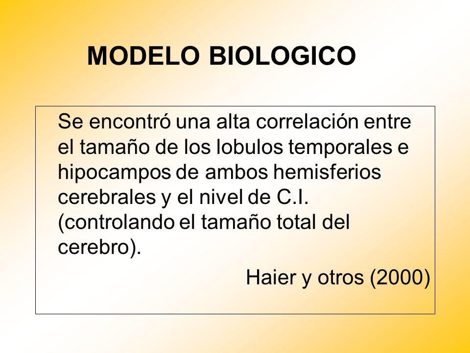 MODELO BIOLOGICO