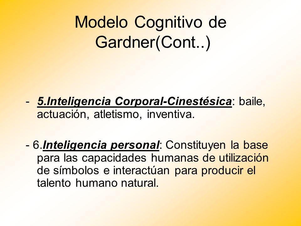 Modelo Cognitivo de Gardner(Cont..)