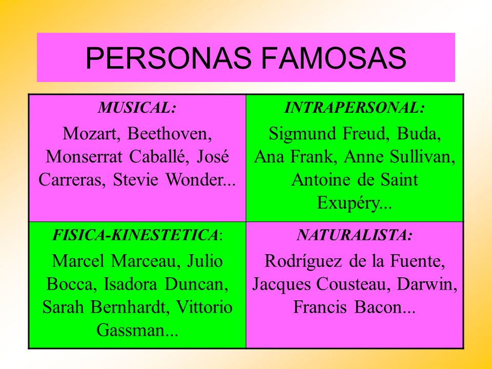 PERSONAS FAMOSAS MUSICAL: Mozart, Beethoven, Monserrat Caballé, José Carreras, Stevie Wonder... INTRAPERSONAL: