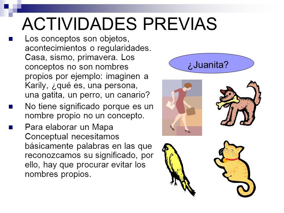 ACTIVIDADES PREVIAS ¿Juanita
