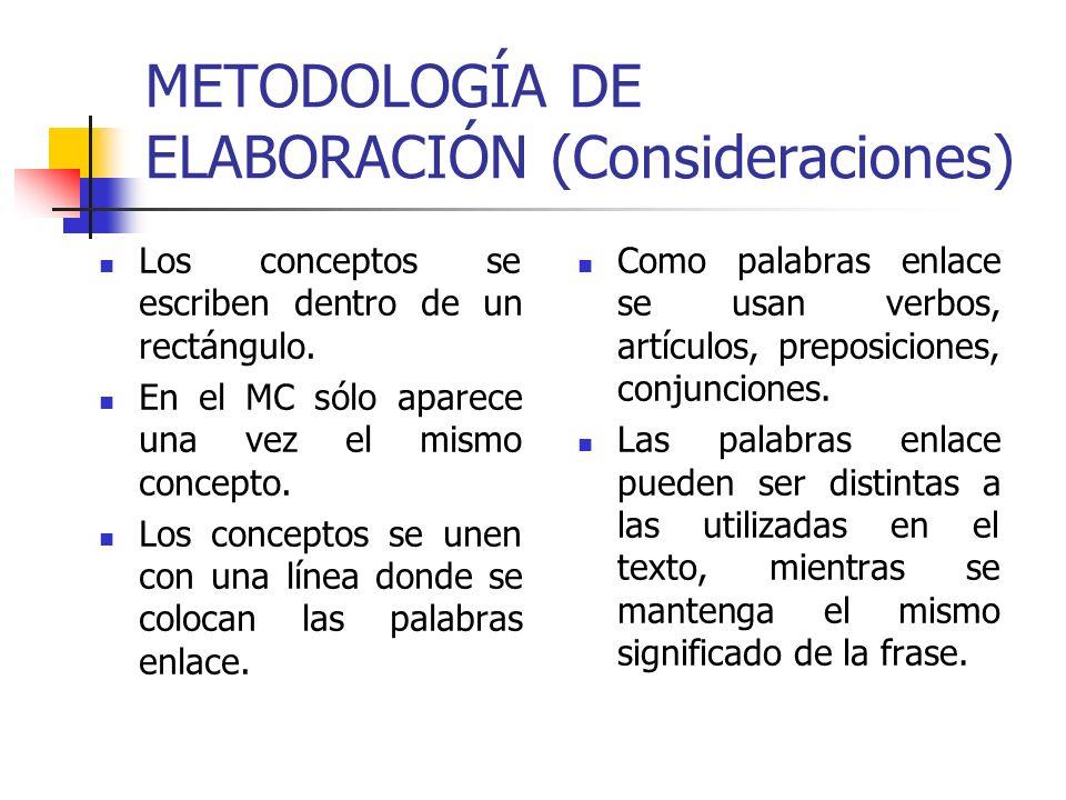 Gu a para la elaboraci n de mapas conceptuales ppt descargar for Significado de la palabra contemporaneo