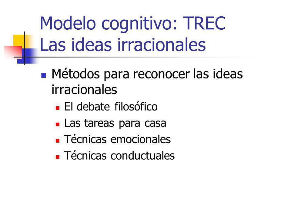 Modelo cognitivo: TREC Las ideas irracionales