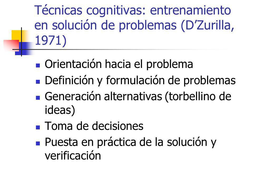 Técnicas cognitivas: entrenamiento en solución de problemas (D'Zurilla, 1971)