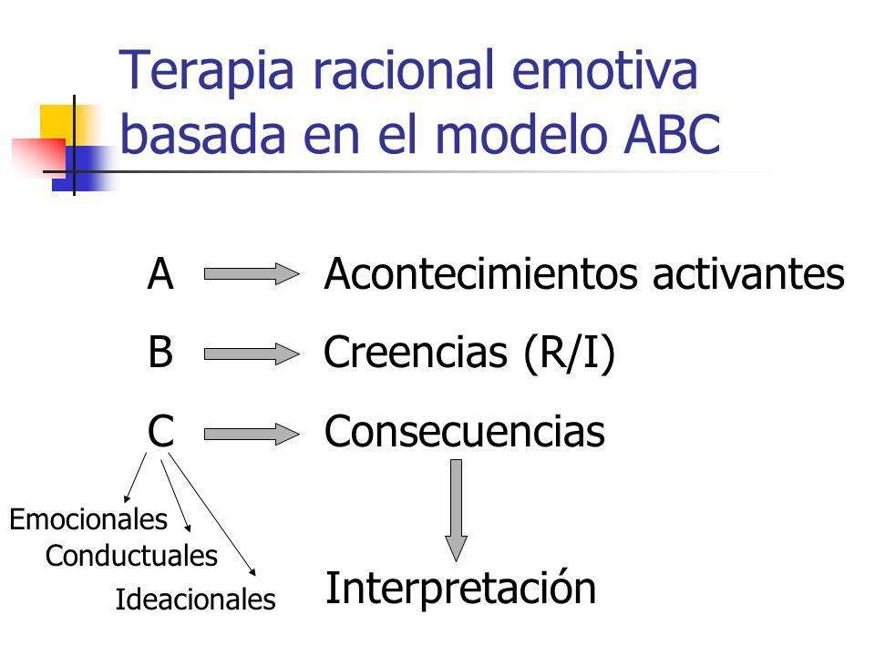 Terapia racional emotiva basada en el modelo ABC